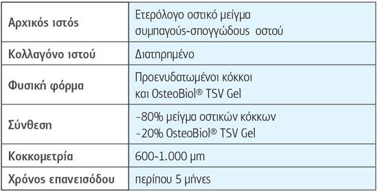 GTO Το νέο πρότυπο υπεροχής στα βιοϋλικά