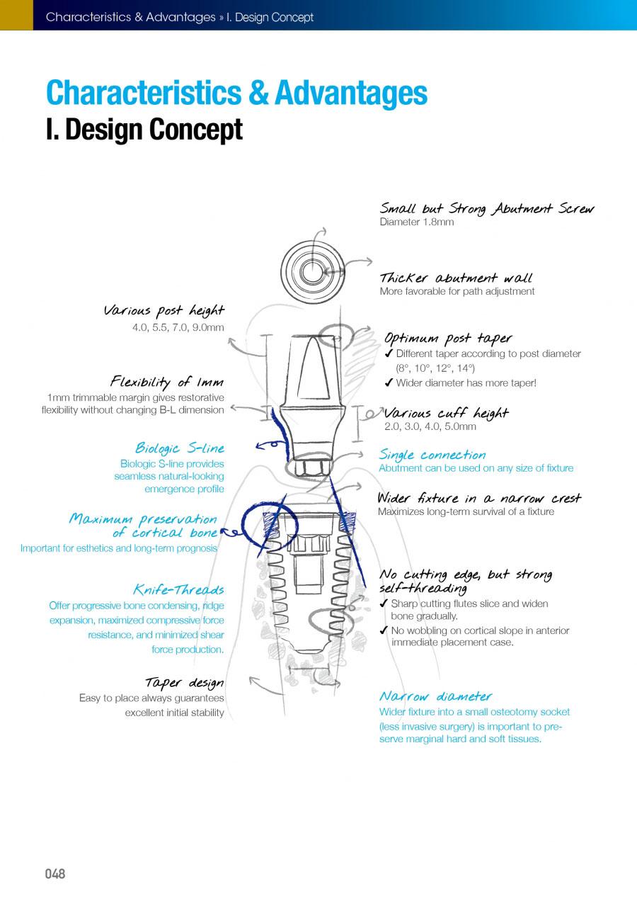 MEGAGEN ANY RIDGE σχεδιασμός και φιλοσοφία